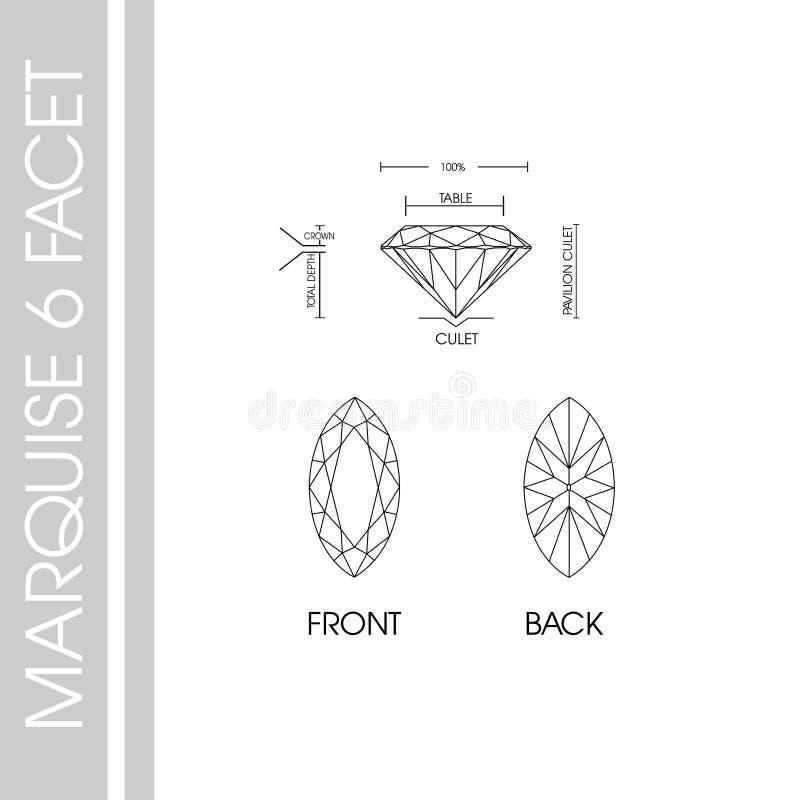 Marquise6 faseta obrazy stock