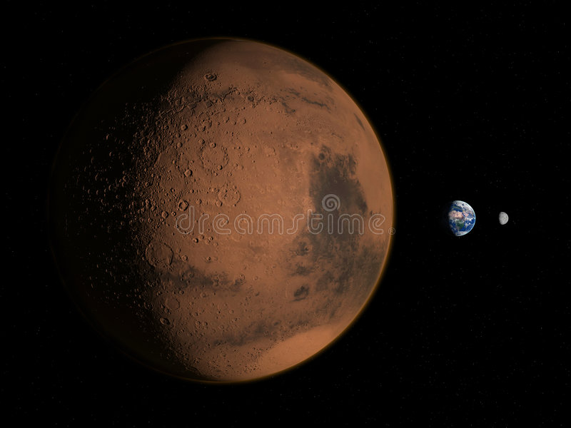 Mars, the earth and the moon