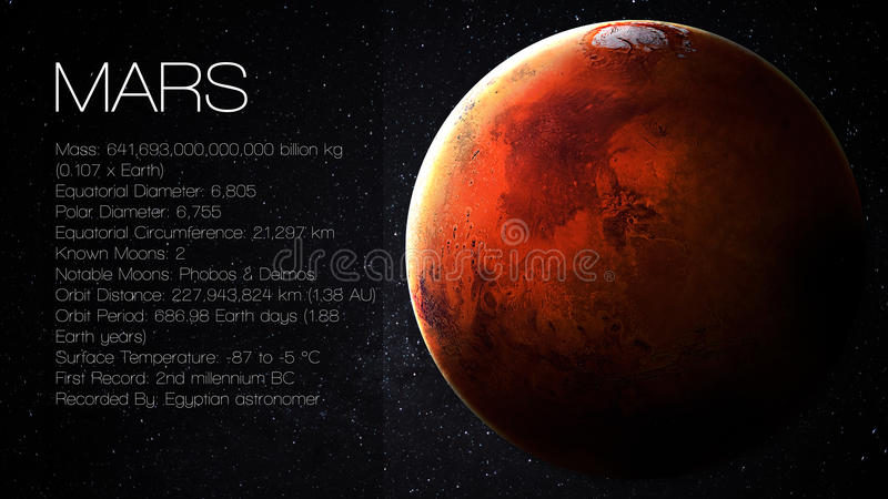 Mars - High resolution Infographic presents one of royalty free stock photography