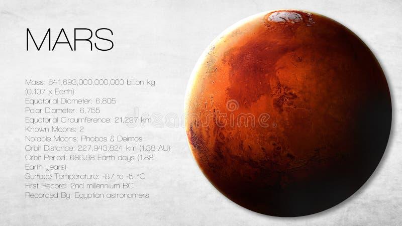 Mars - hohe Auflösung Infographic stellt ein von dar lizenzfreies stockbild