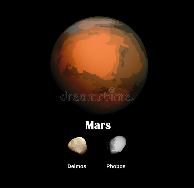 Mars i ona księżyc royalty ilustracja
