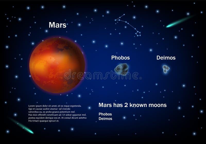 Mars i swój księżyc, wektorowy edukacyjny plakat ilustracja wektor