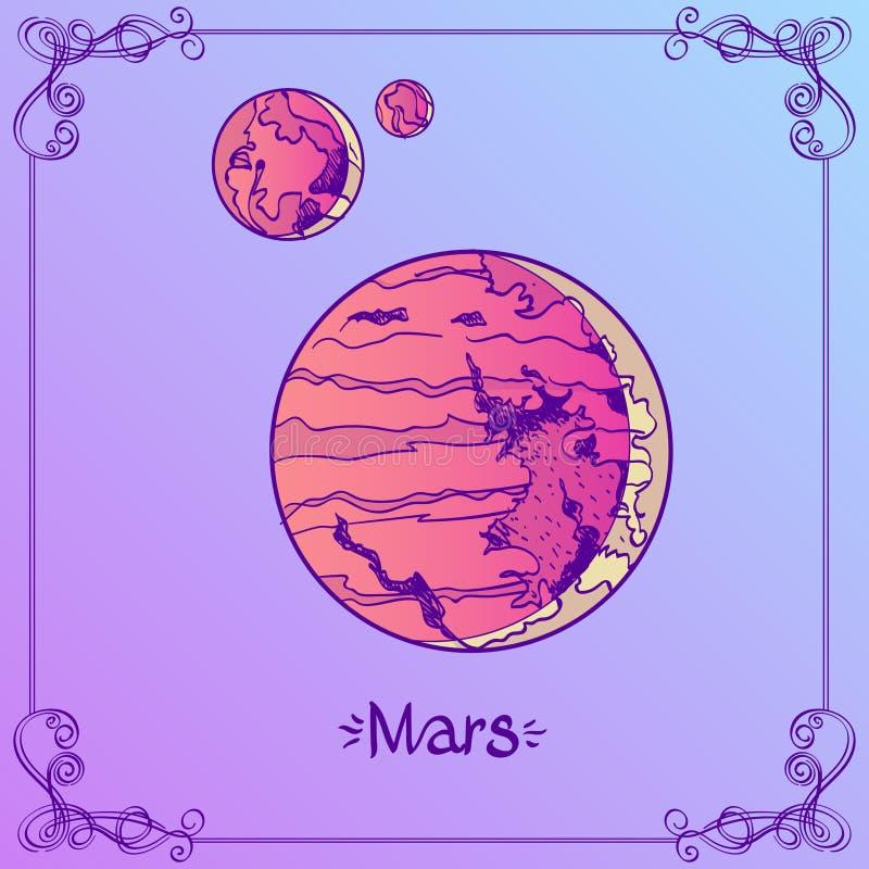 Venus e Mars matchmaking costo