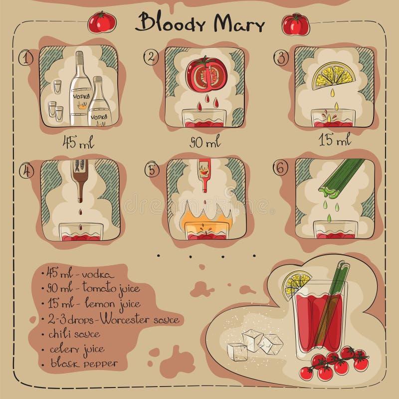 Mary sanguinante illustrazione di stock