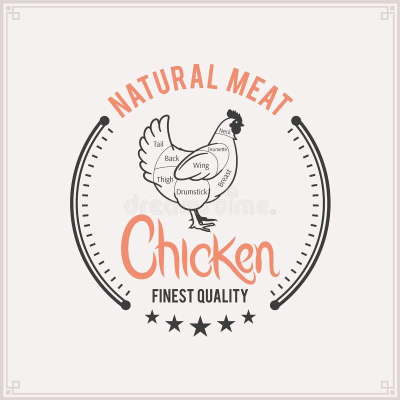 Masarka sklepu etykietki szablon, kurczak Ciie diagram ilustracja wektor
