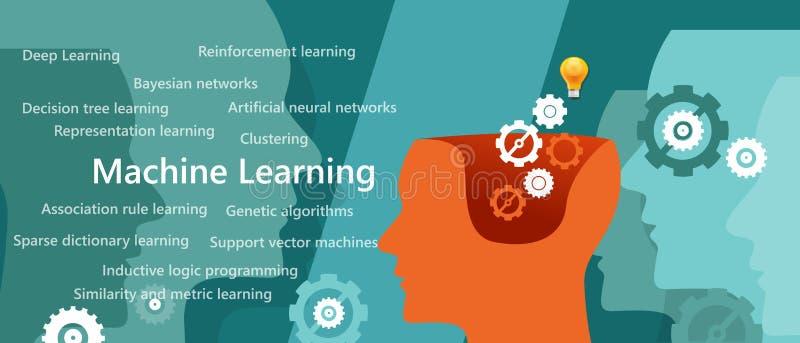 Maskinlärande algoritmbegrepp med det släkta ämnet liksom beslutsträd vektor illustrationer