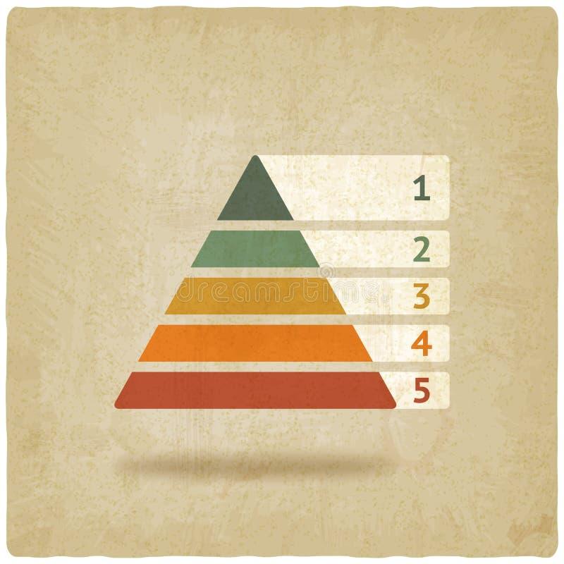 Maslow färbte Pyramidensymbol lizenzfreie abbildung