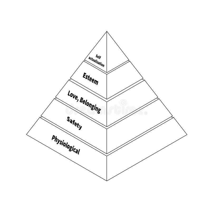 Maslow ostrosłup z pięć poziomów hierarchią potrzeby na bielu royalty ilustracja