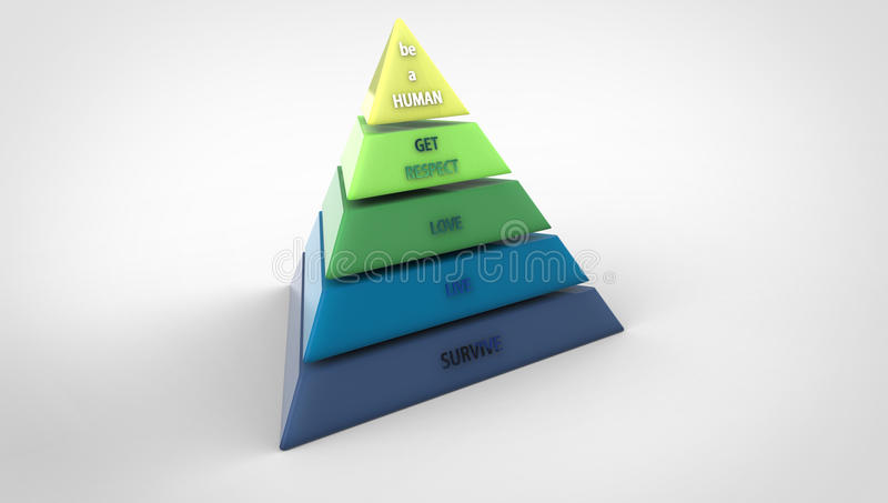 Maslow pyramid stock illustrationer