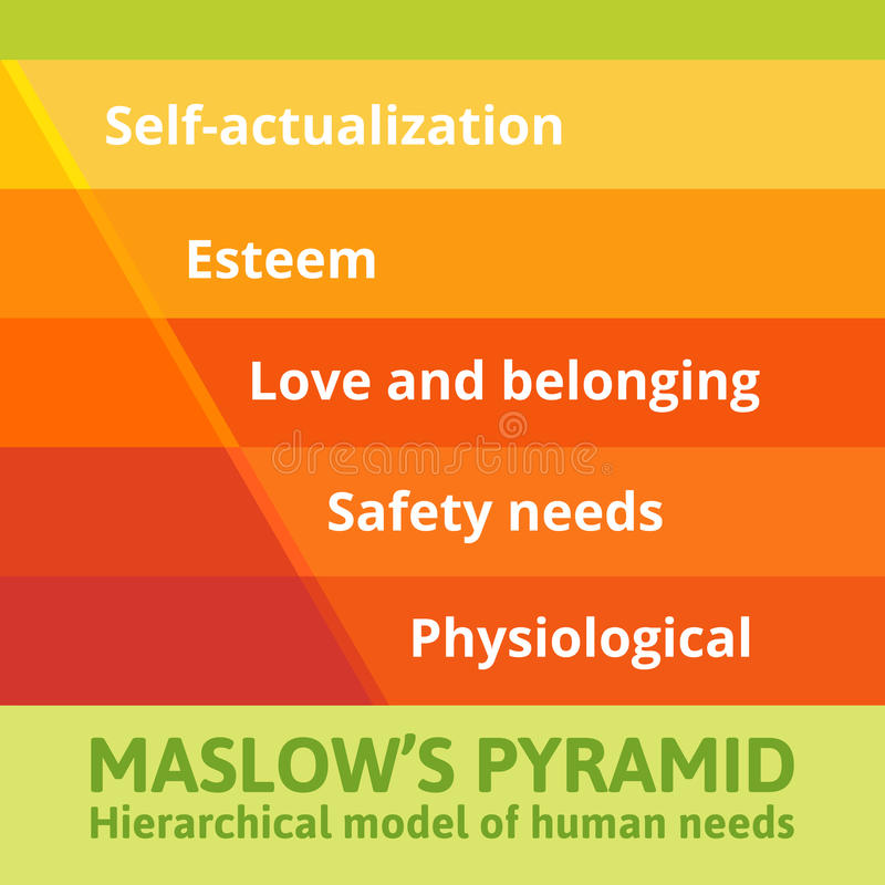 Maslow pyramid av behov vektor illustrationer