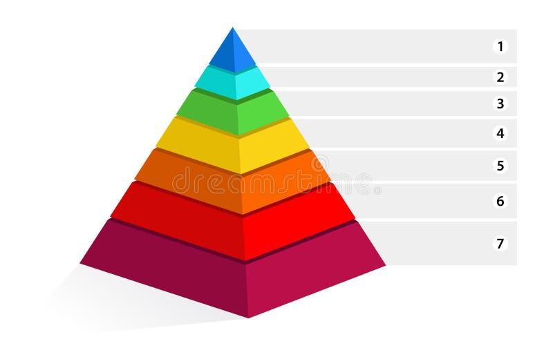 Maslow Pyramid stock illustration