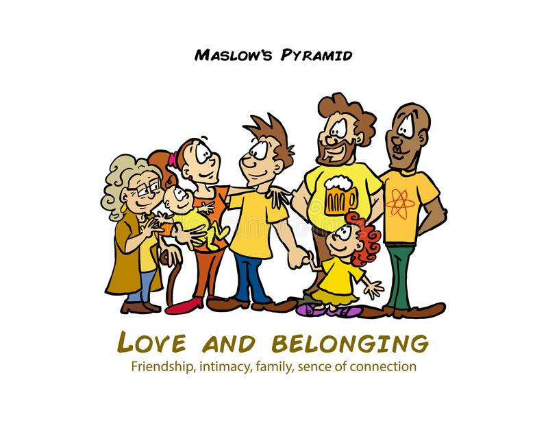 Maslow pyramid level of love and belonging. A group of people representing the love and belonging level in the Maslow pyramid of needs vector illustration