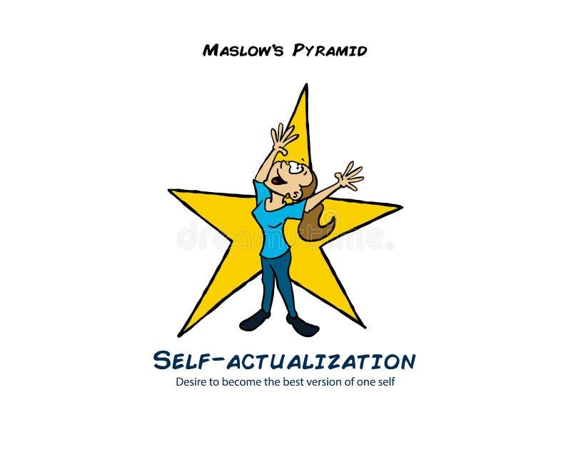 Maslow-Pyramidenniveau der Selbstverwirklichung lizenzfreie abbildung