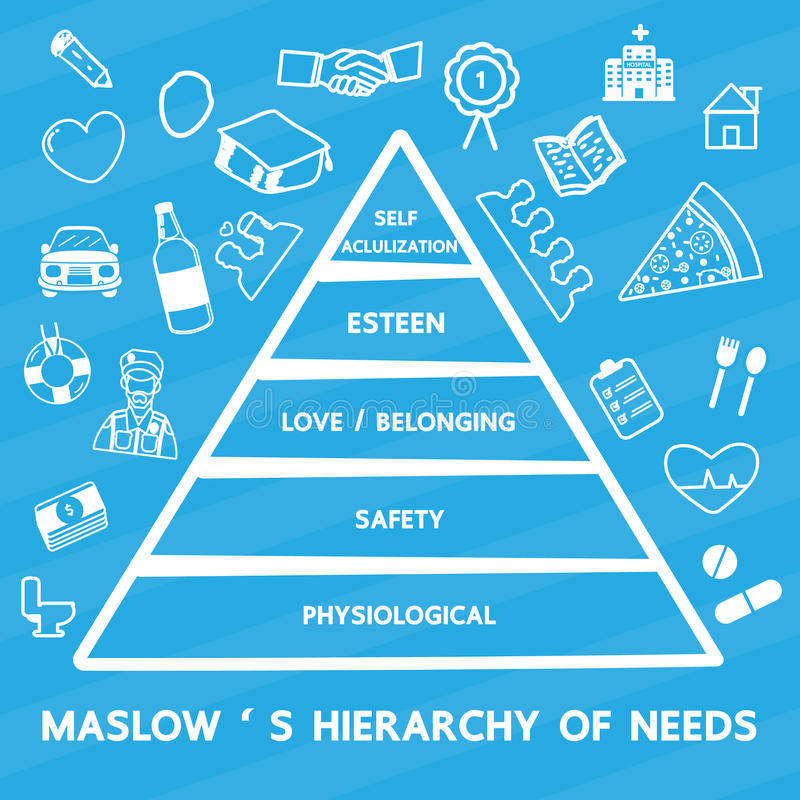 Maslow ` s hierarchia potrzeby ilustracji
