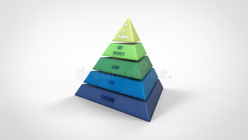Maslowpiramide royalty-vrije illustratie