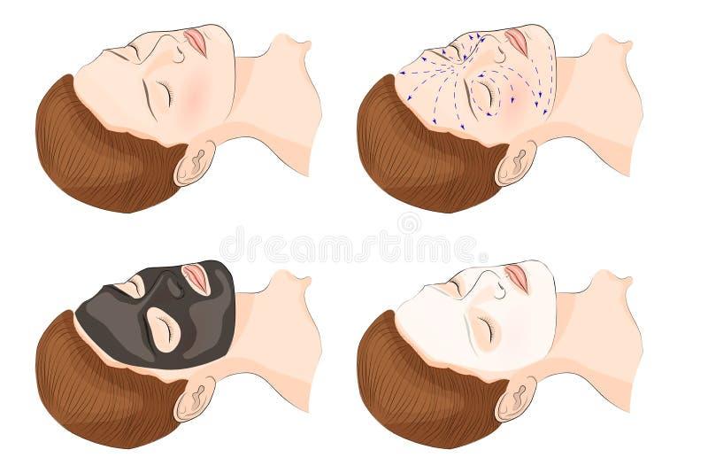 Masque facial cosmétique illustration stock