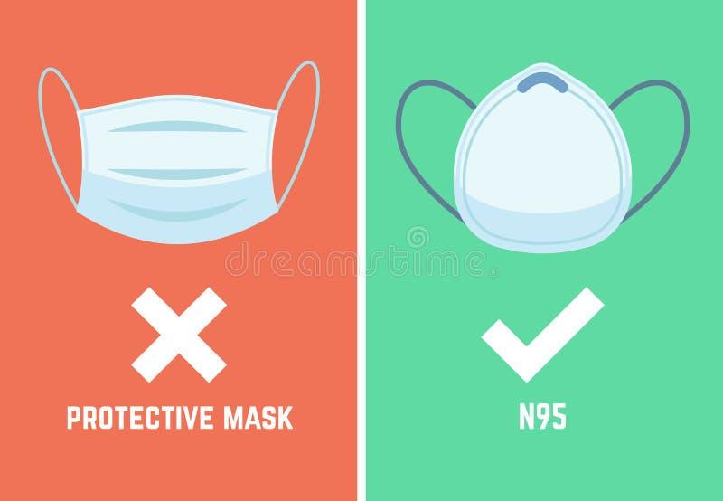 Masque N95 La pollution de visage masque le respirateur de la poussière le brouillard enfumé qu'épidémique de souffle de protecti illustration stock