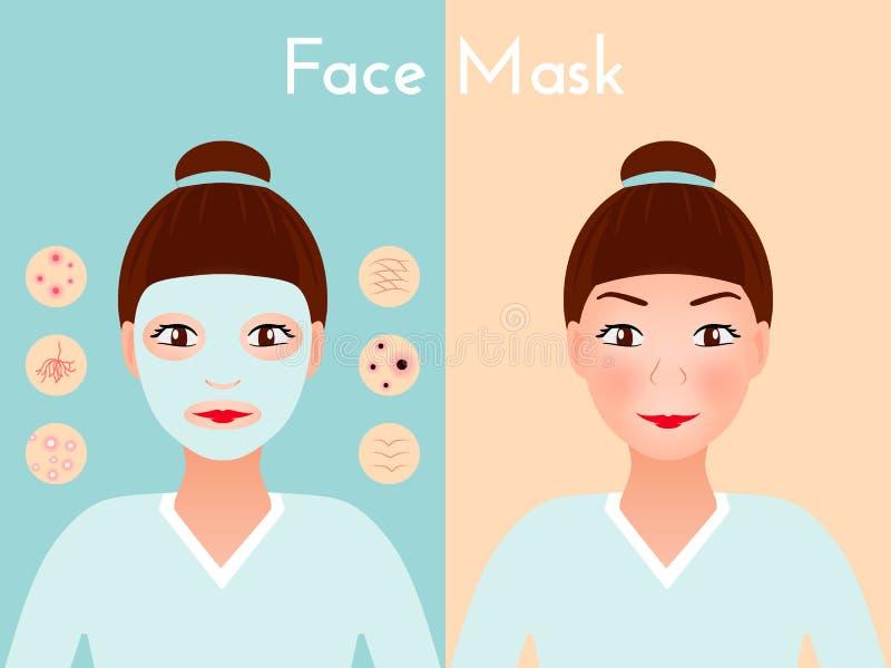 Masque protecteur femme appliquant le nettoyage facial contre le problème de peau Soins de santé Infographic Traitements à cosmét illustration de vecteur