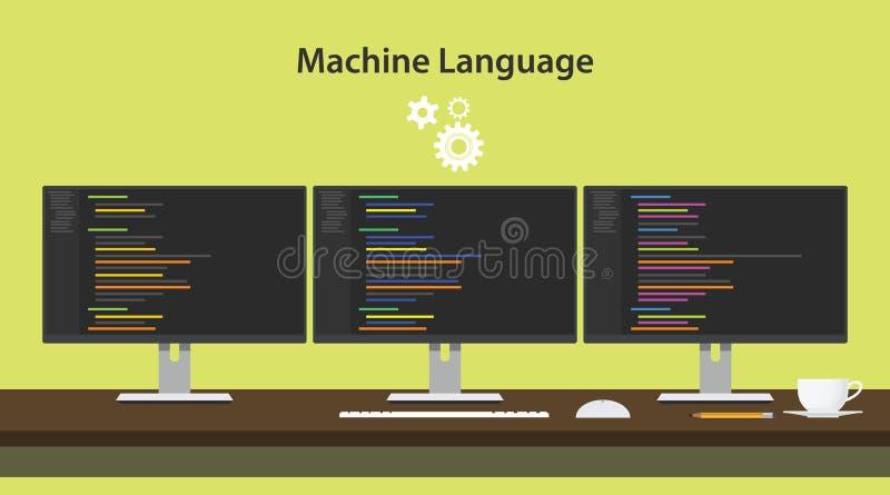 Maszynowego uczenie pojęcia wektorowa ilustracja z trzy monitorami na górze stołu ilustracja wektor