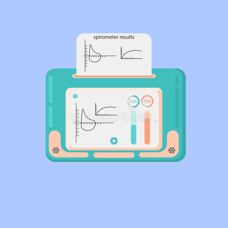 Matériel médical de spiromètre Le dispositif détermine le volume des poumons Icône plate de vecteur illustration stock