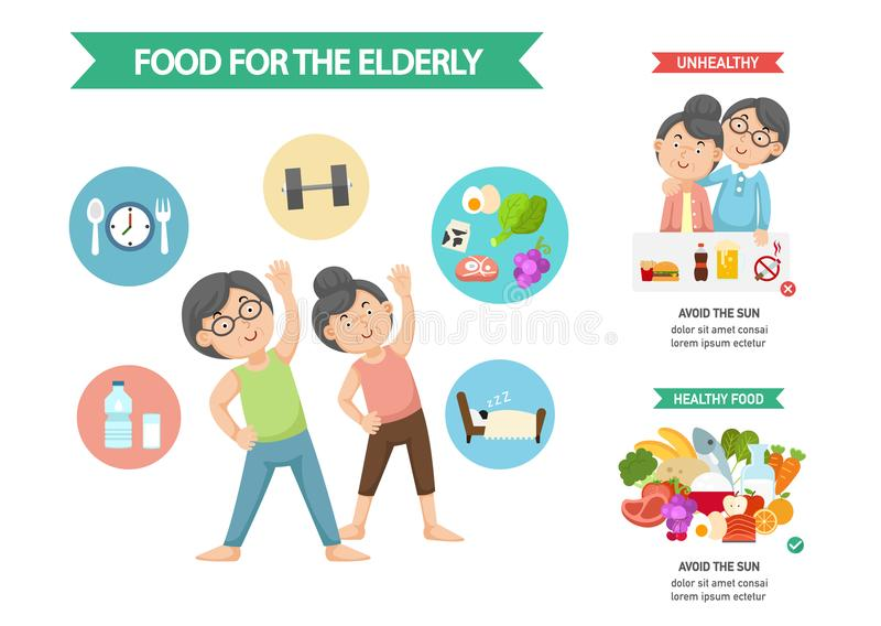 Mat för den infographic åldringen royaltyfri illustrationer
