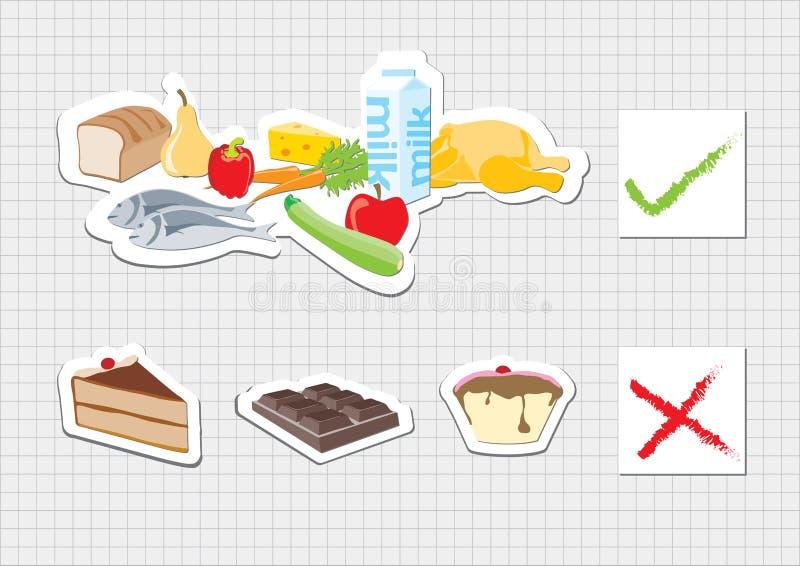 Mat grupperar gott och ingen god vektor illustrationer