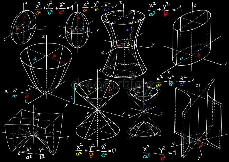 Matemática ilustração stock
