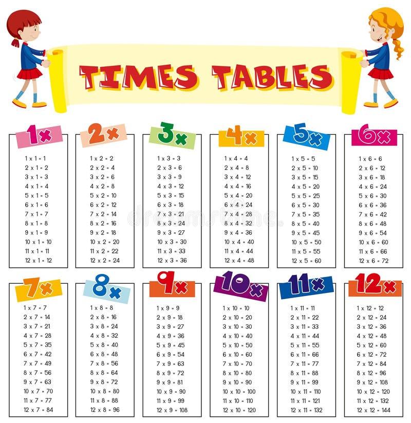 A matemática cronometra a folha das tabelas ilustração do vetor