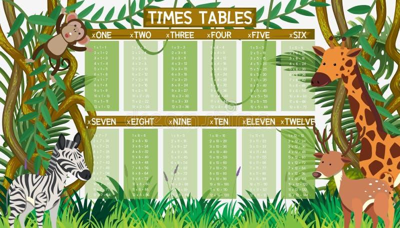 A matemática cronometra a tabela na selva ilustração stock