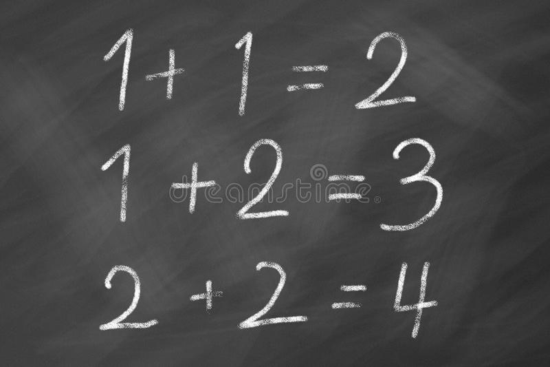 Matemática fácil imagens de stock royalty free