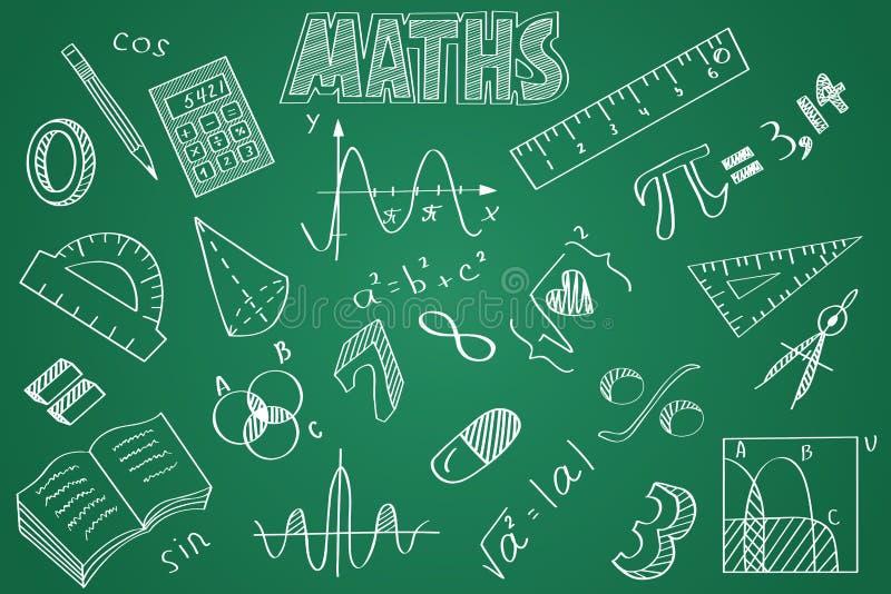 Matemáticas dibujada mano fijada Tiza en la pizarra ilustración del vector