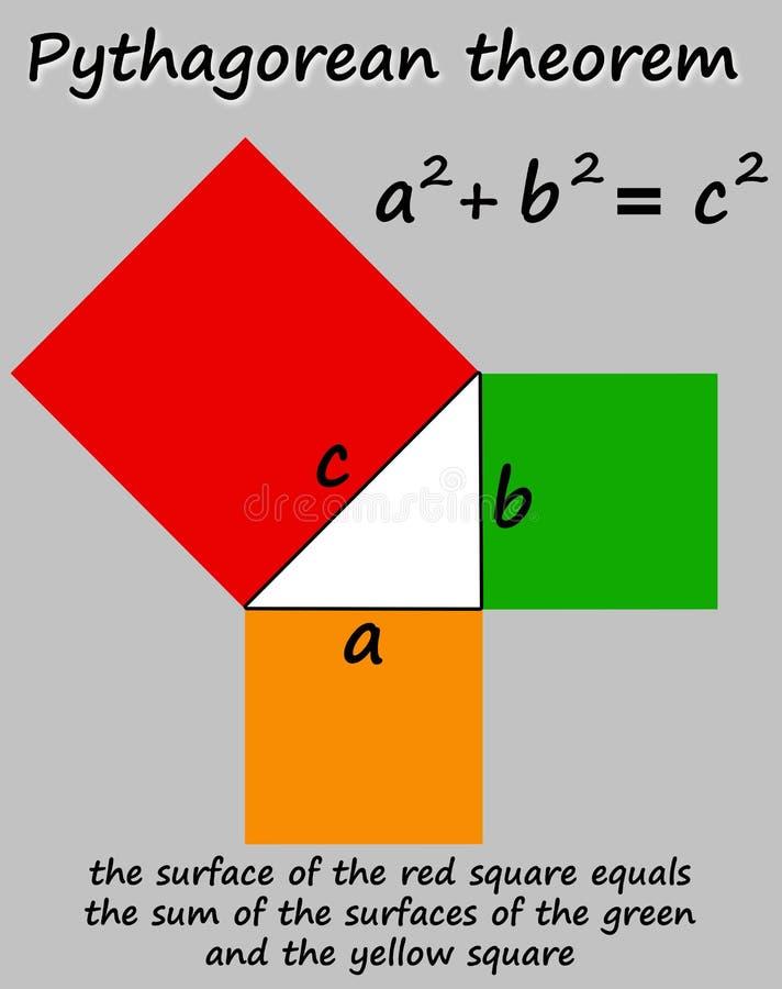 Matematica illustrazione di stock