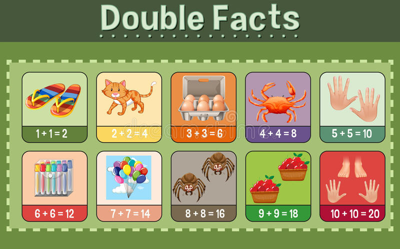 Matematikaffisch för dubbla fakta royaltyfri illustrationer