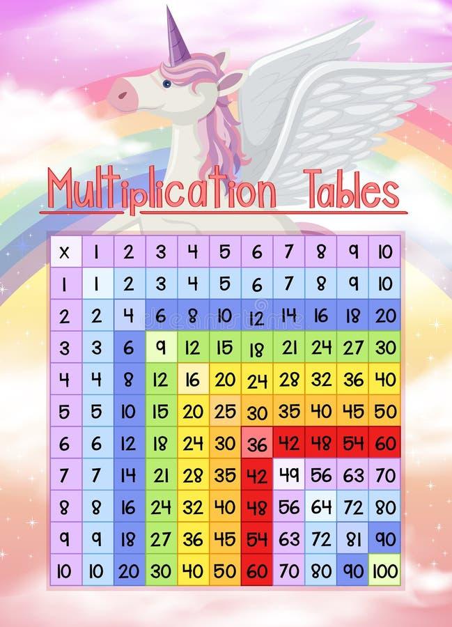 Matematikmultiplikationsfyrkant Unicorn Theme royaltyfri illustrationer