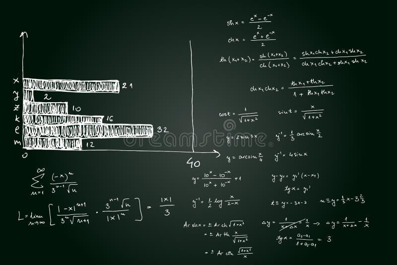 Matematiska skissade formler och grafer royaltyfri fotografi