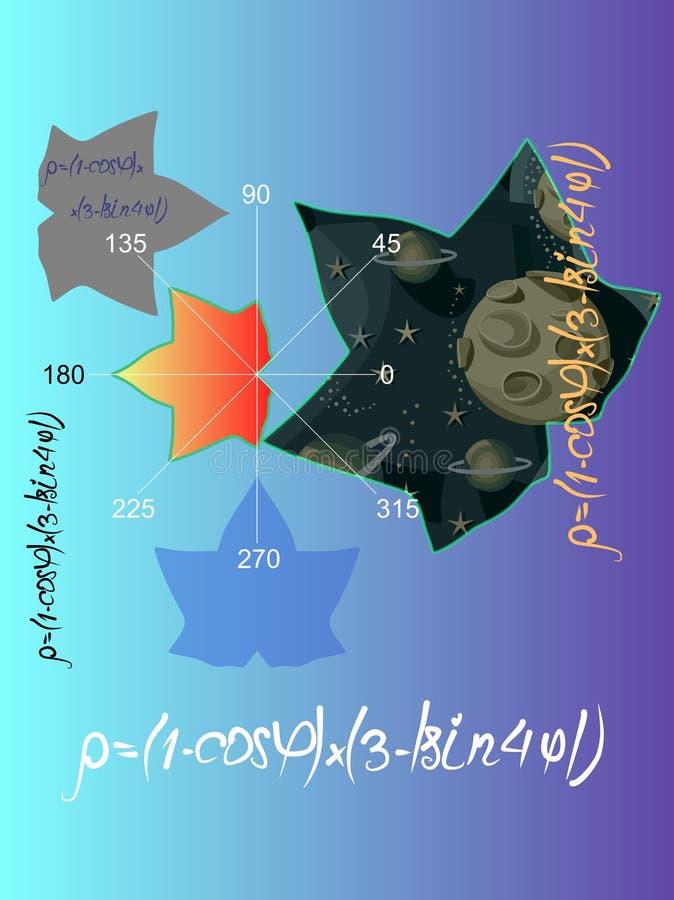 Matematiskt diagram i form av en lönnlöv som byggs i ett system för polara koordinater Dekorativt vertikalt kort i vektor royaltyfri illustrationer