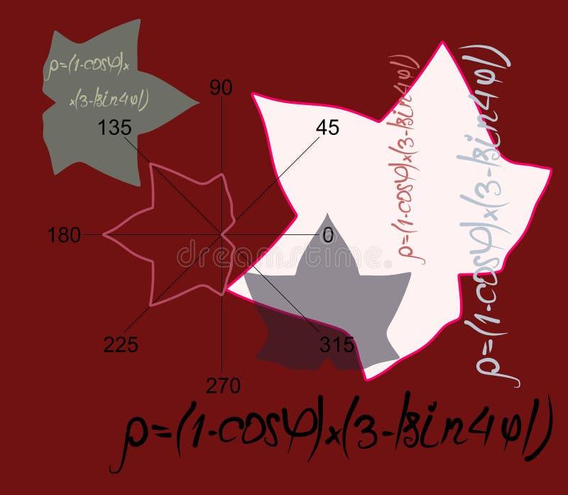 Matematiskt modellera av en lönnlöv genom att använda geometriska formler Vetenskaplig vektorillustration vektor illustrationer