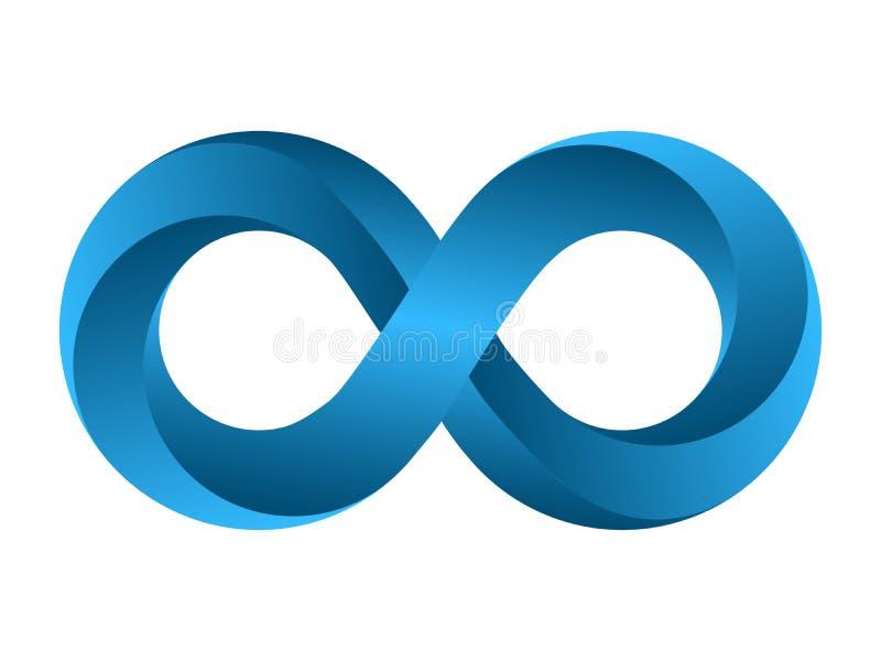 Matematiskt symbol för oändlighet i plan stil med skuggor Isolerat p? vit vektor illustrationer