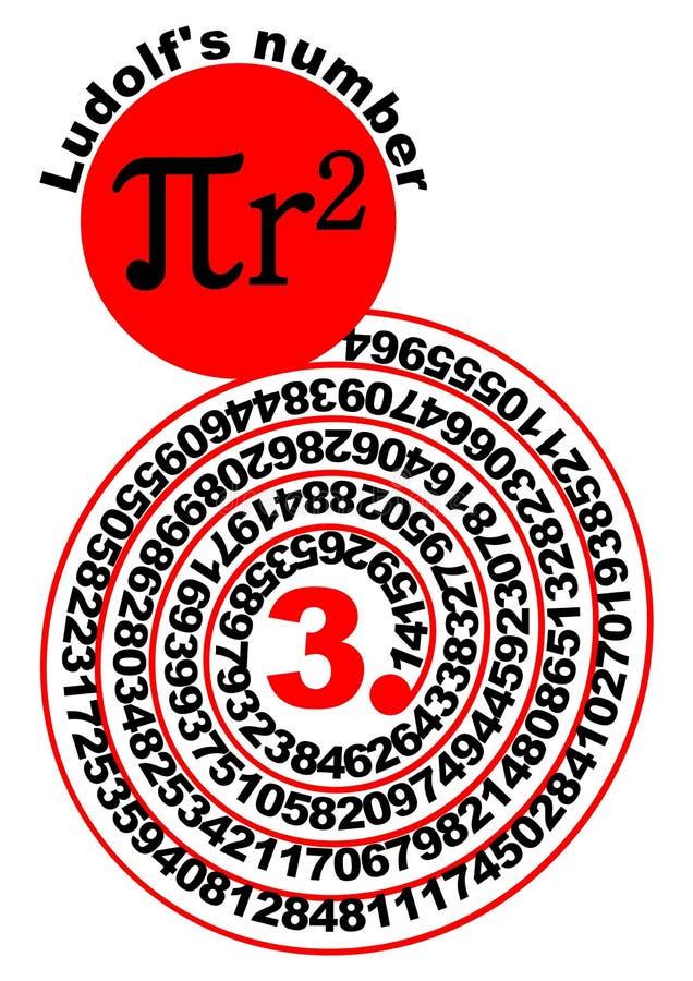 Matematiskt tema med det Ludolfs numret Decimal- nummer i en spiral Matematisk formel för beräknande cirkelområde royaltyfri illustrationer