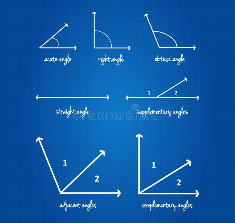 Matematiskt vinkeltecken royaltyfri illustrationer
