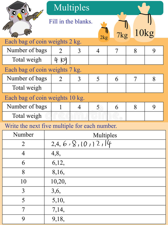 Matematycznie wielokrotności lista ilustracja wektor