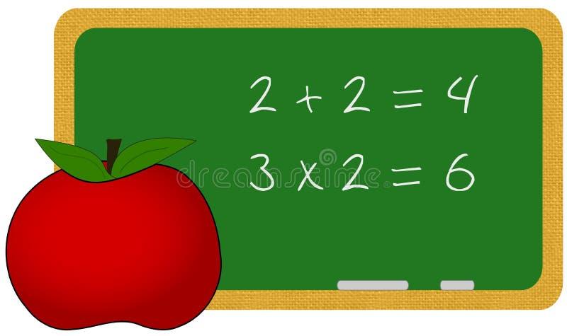 matematyka zdjęcie royalty free