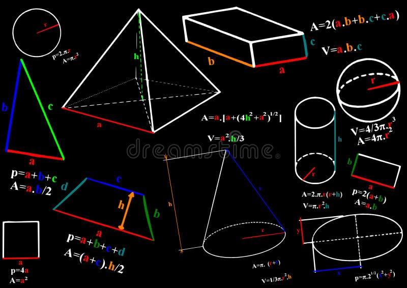 matematyki ilustracji