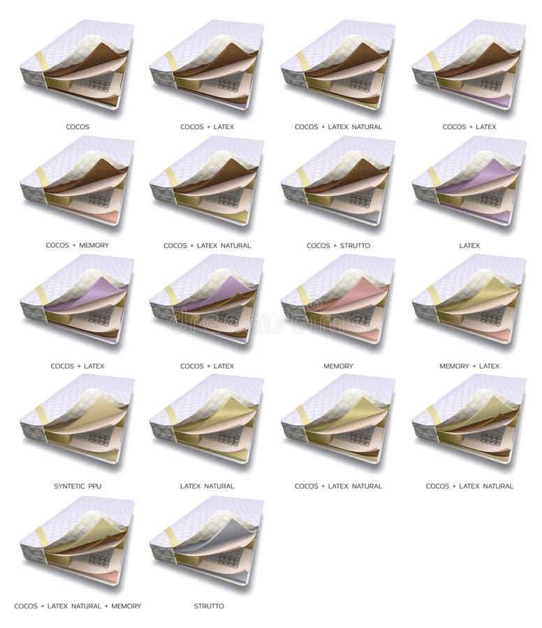 256 materassi di molle messi illustrazione vettoriale
