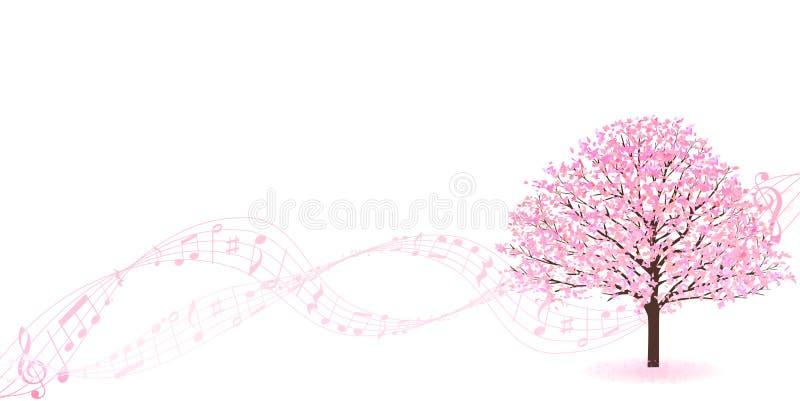 Material del ejemplo de la cereza que primavera japonesa reflejada libre illustration