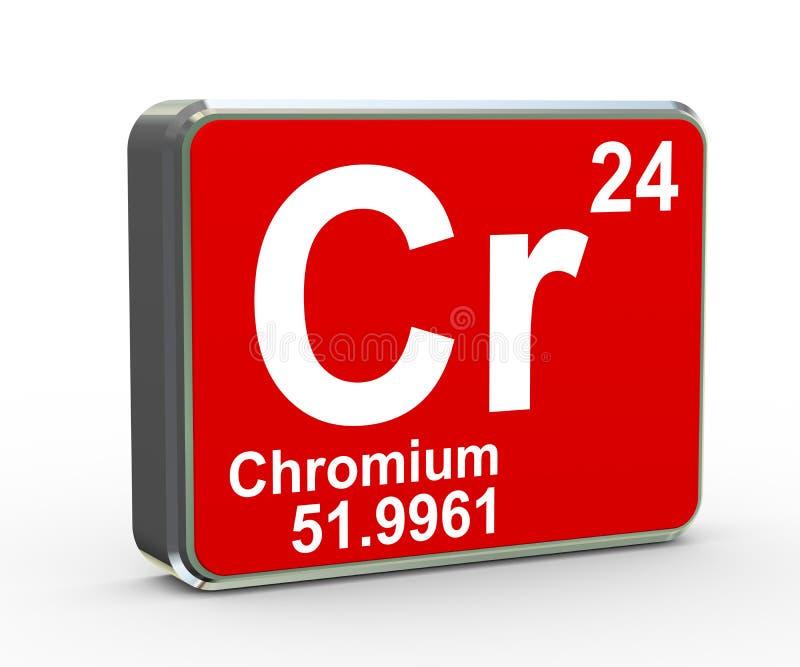 materielle Zeitraumtabelle chemisches Element 3d Chroms stock abbildung