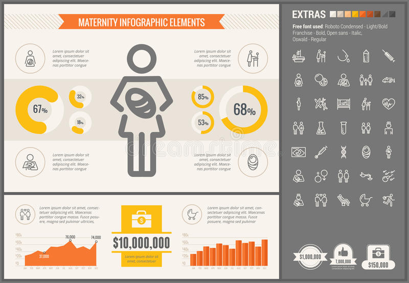 Maternity flat design Infographic Template. Maternity infographic template and elements. The template includes illustrations of hipster men and huge awesome set stock illustration