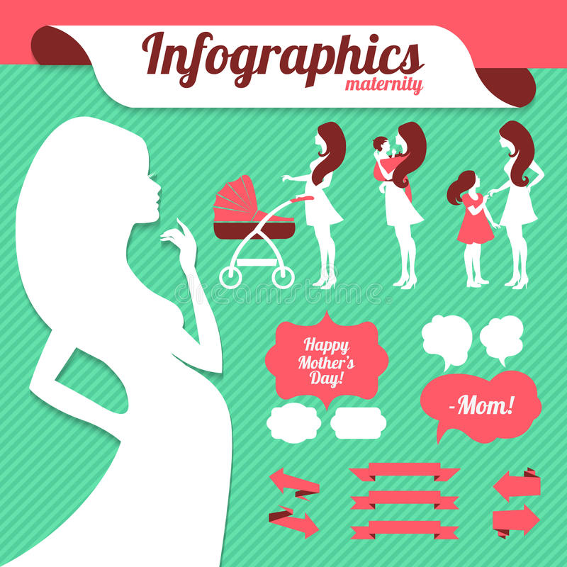 Maternity infographics set. With bubbles to Happy Mothers Day stock illustration