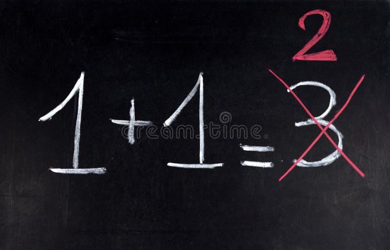 Math error royalty free stock photos