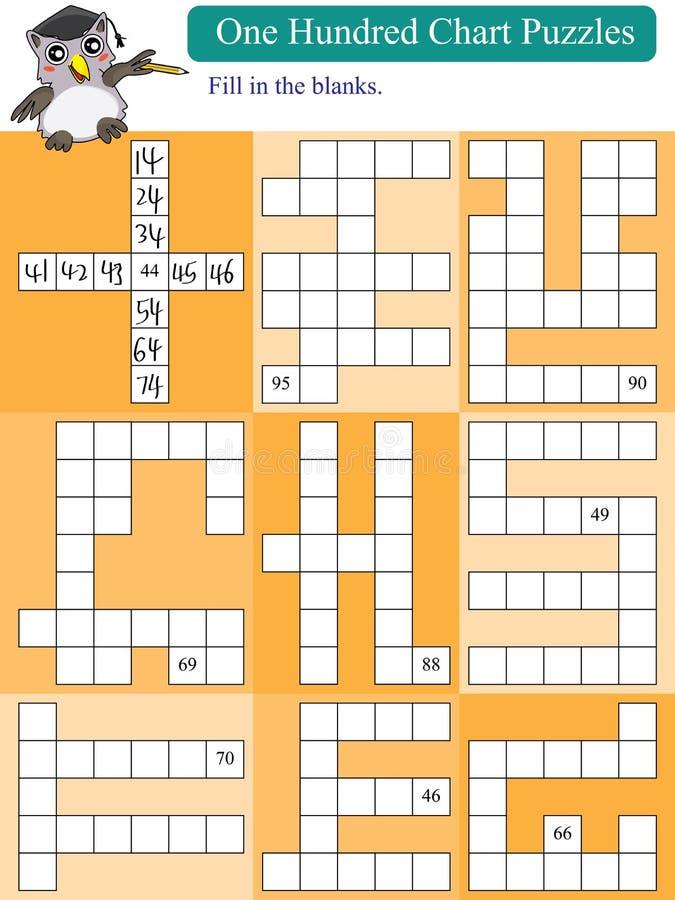 Mathematic One Hundred Chart Puzzles. Illustration design mathematic one hundred chart puzzles orange white background stock illustration